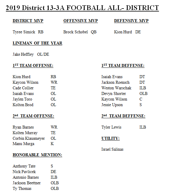 all District Selections