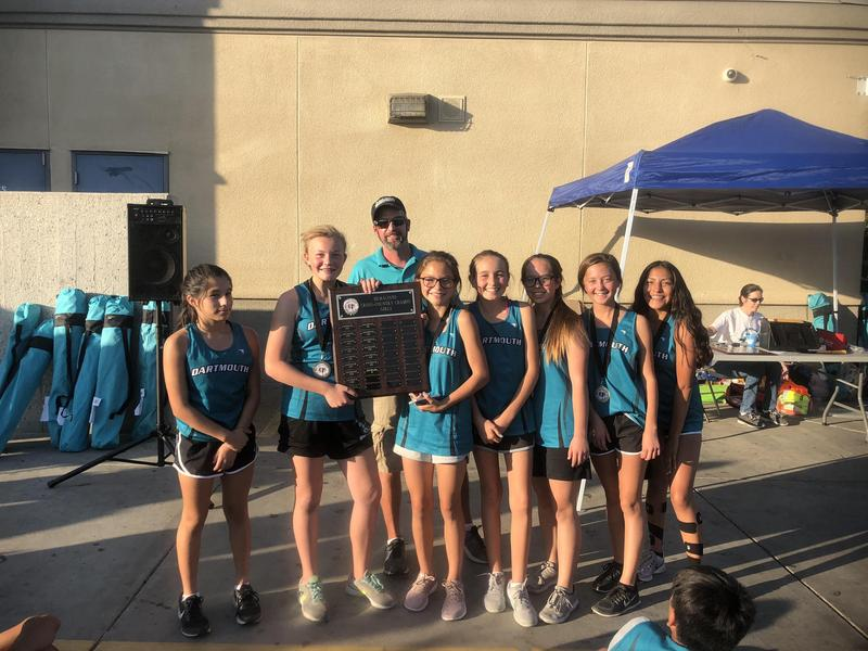 Dartmouth Varsity Girls Won the League Title in Cross Country