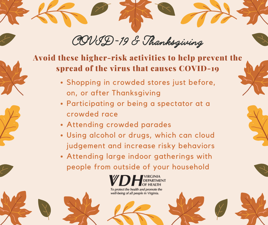Thanksgiving High Risk
