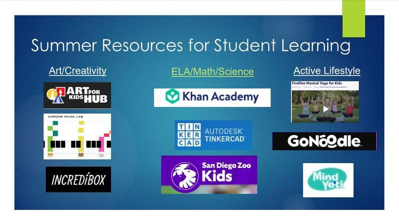 Summer Resources for Student Learning Featured Photo