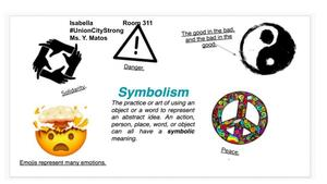 Different types of symbolism