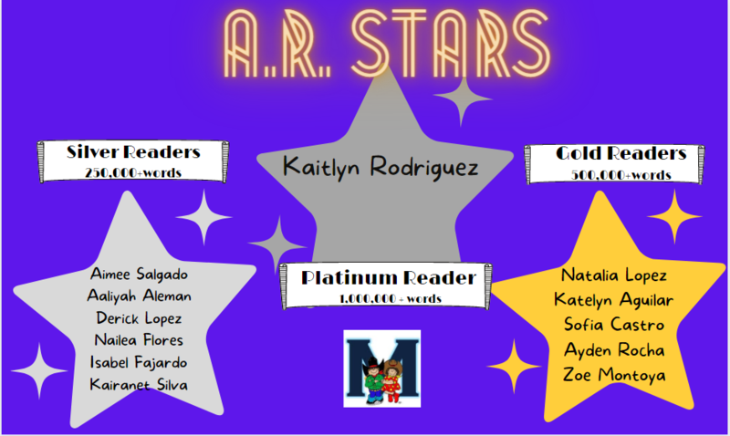 Congrats to the Midkiff A.R. Stars! Featured Photo