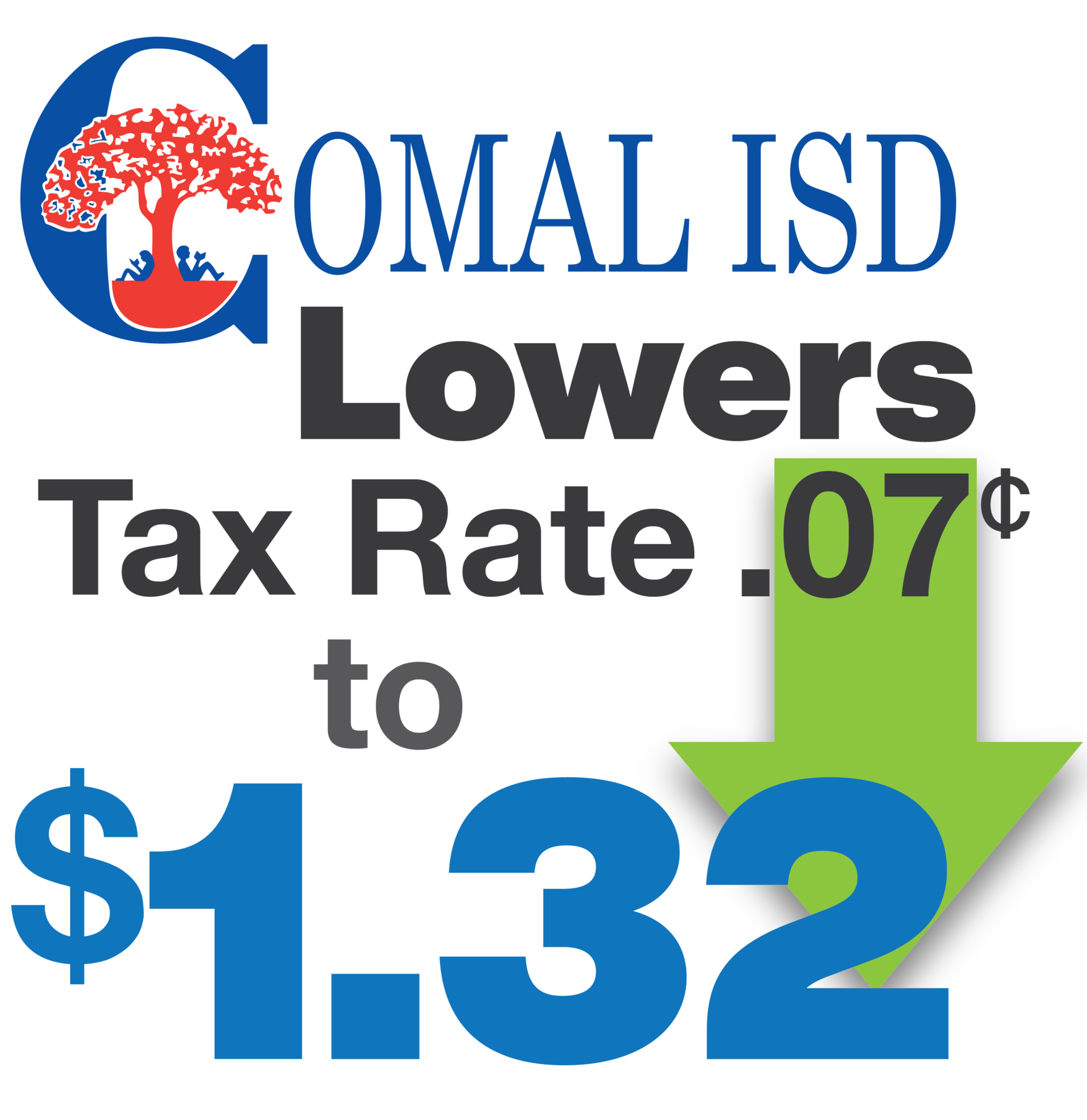 Image of tax rate lowering by $0.07 to $1.32