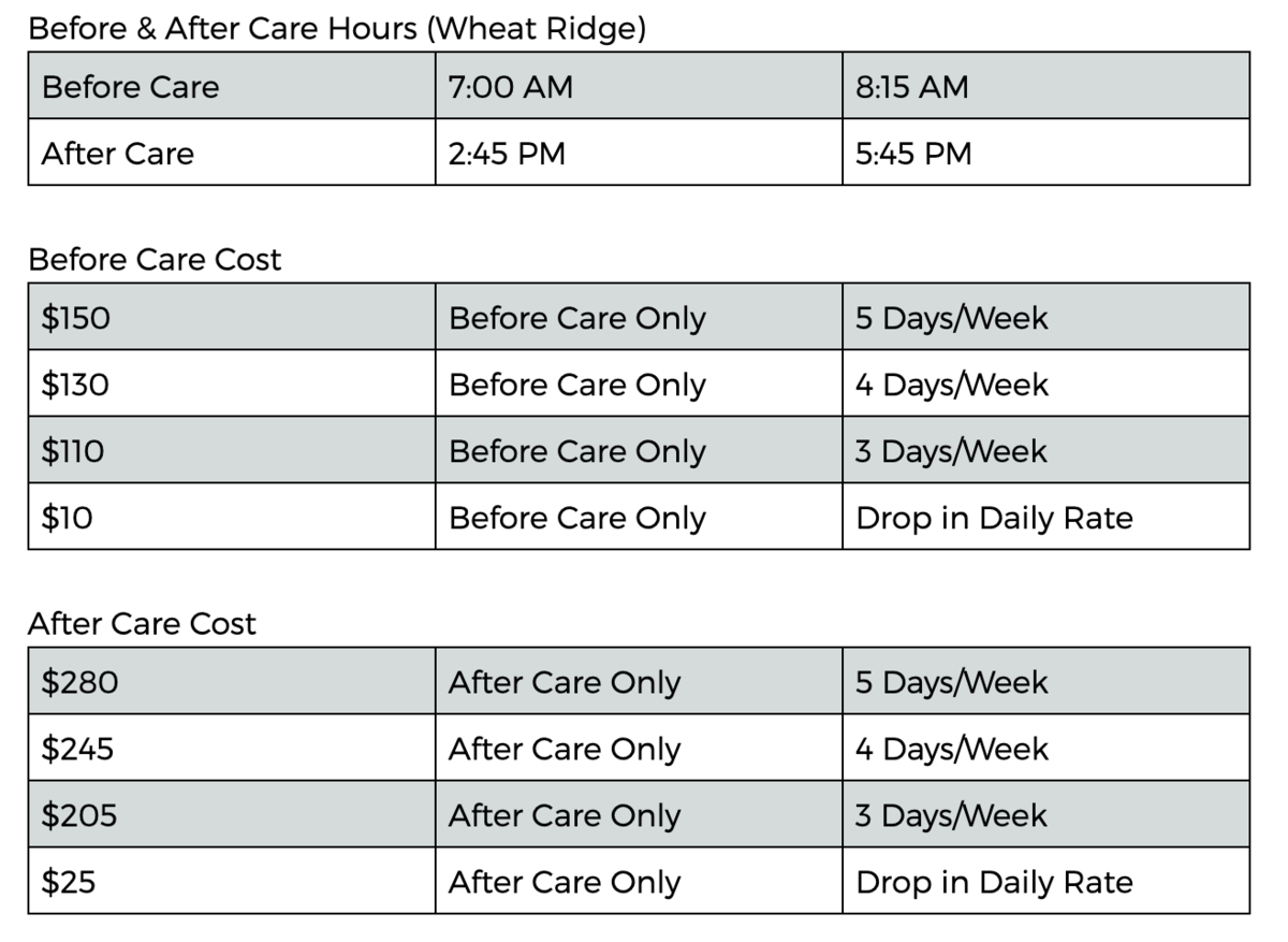 WR Before and After Care Fees