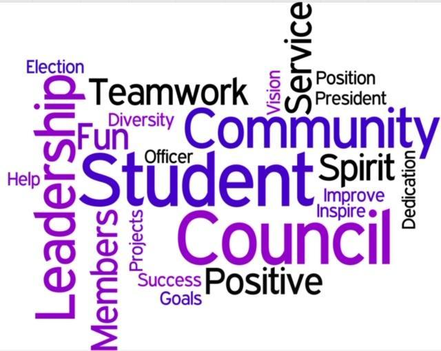 Student Council Word Cloud