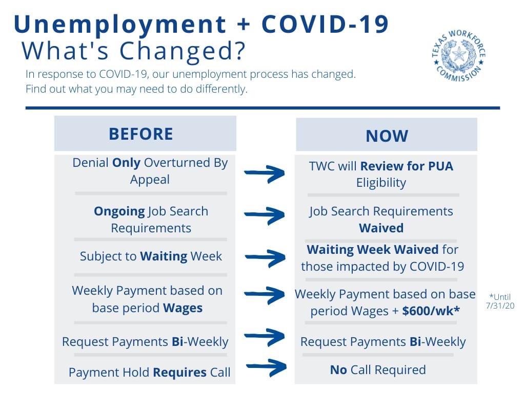 Unemployment Flyer 2