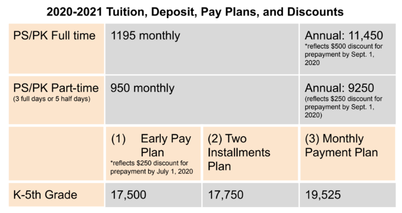 Tuition for 2020-2021 Year