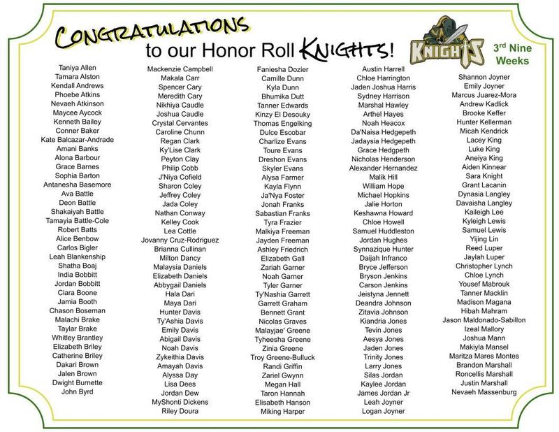 T3 Honor Roll