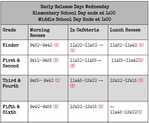 Wed. Schedule K-6