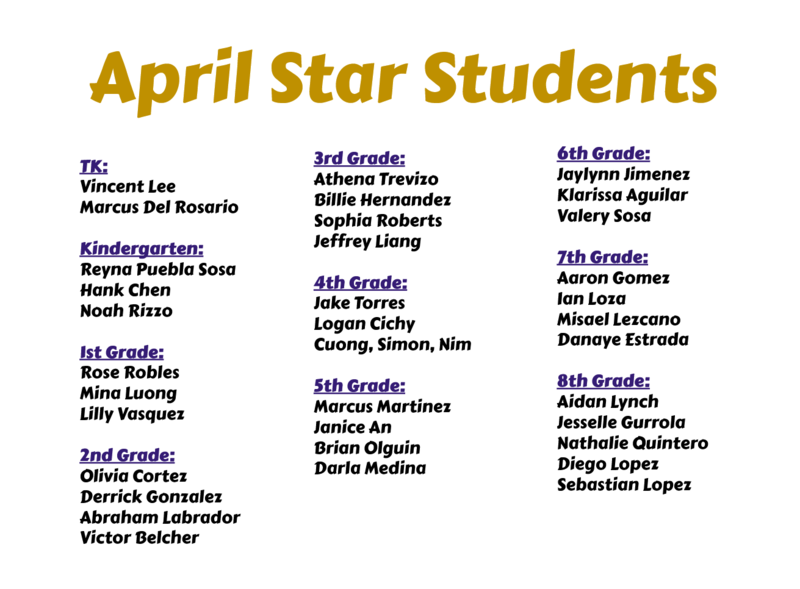 LET'S CELEBRATE APRIL'S STAR STUDENTS!! Featured Photo