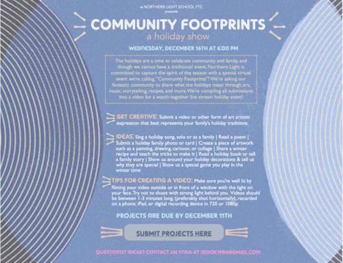 Community Footprints