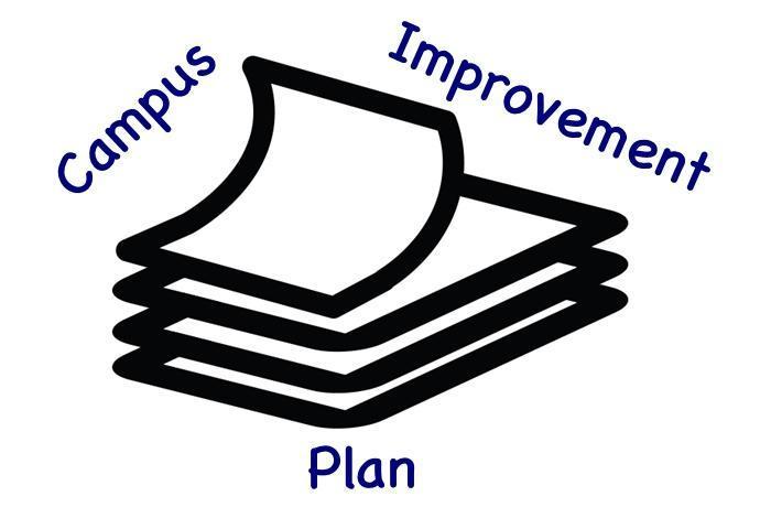 VVJH Campus Improvement Plan 20-21 Thumbnail Image