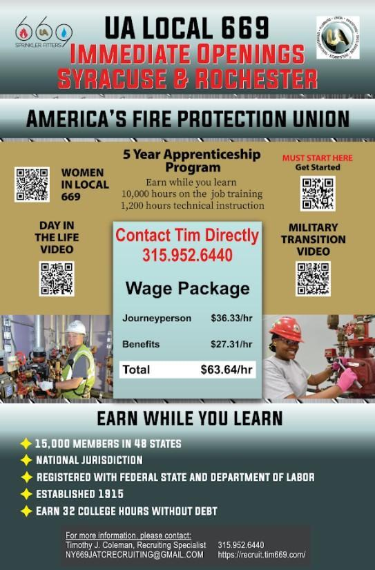fire protection union openings