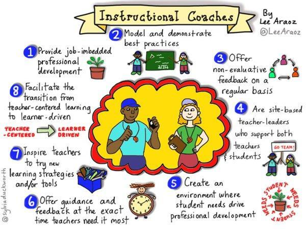 What do instructional coaches do?