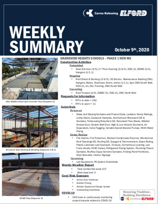 weekly summary
