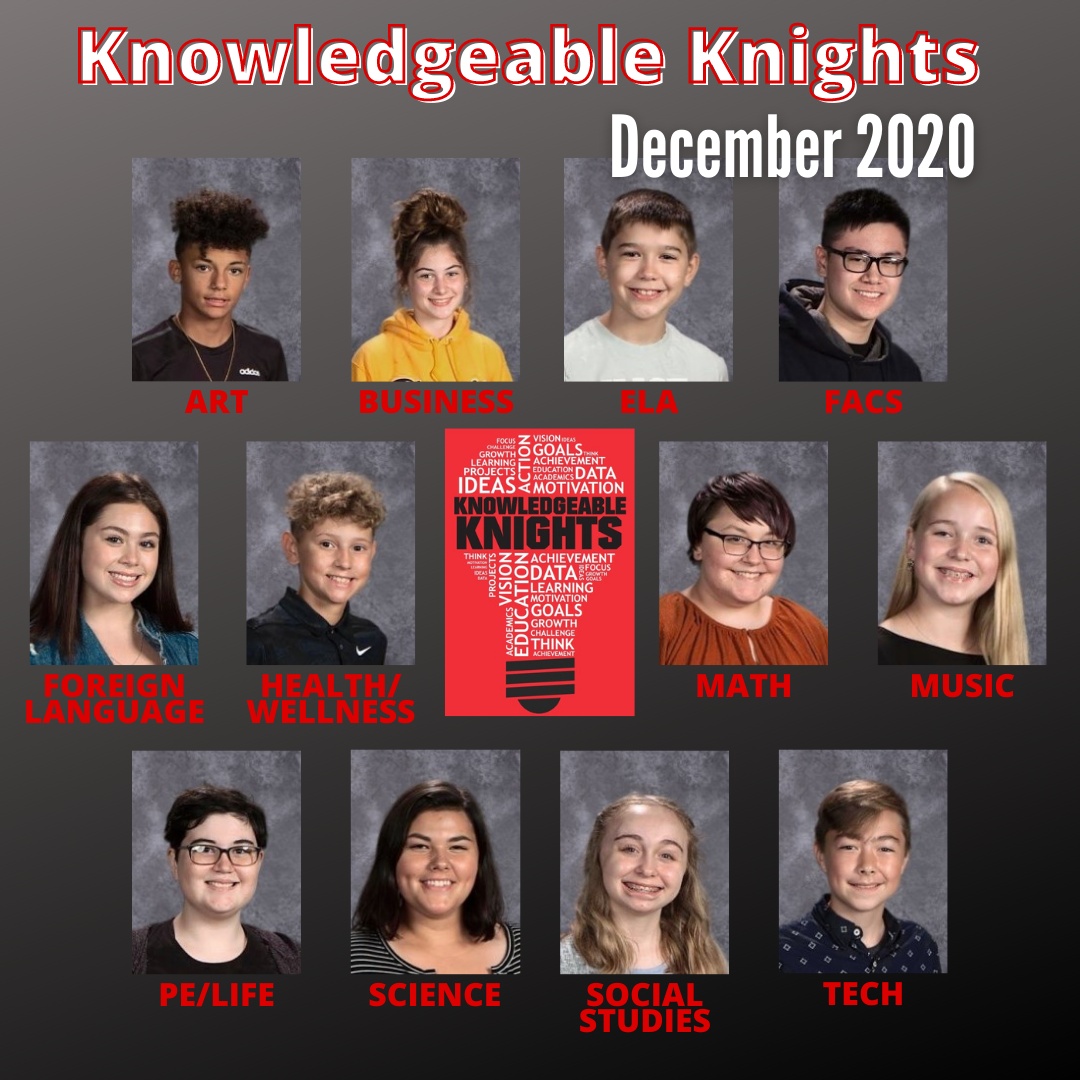 Knowledgeable Knights December 2020