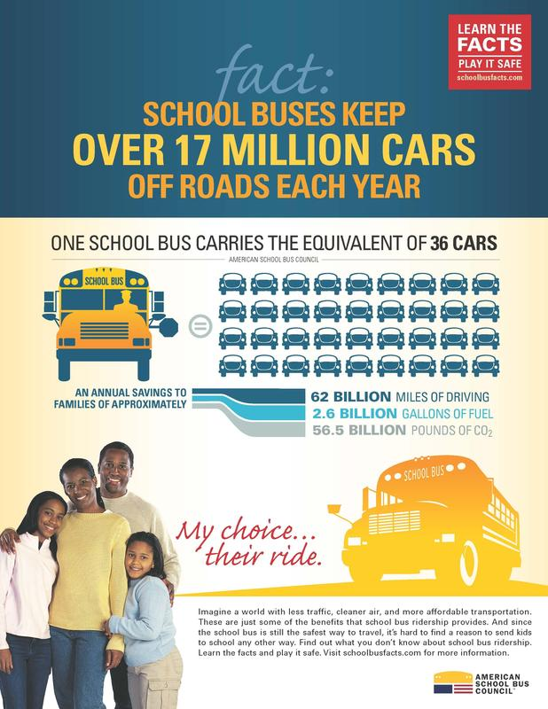 Riding the bus is much better for the community than every student driving to school!