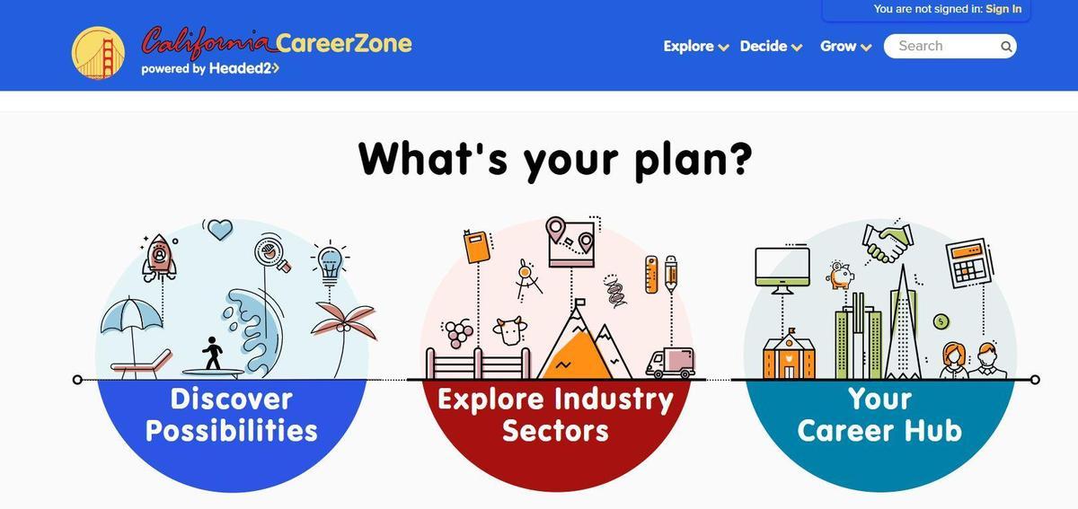 CA Careerzone