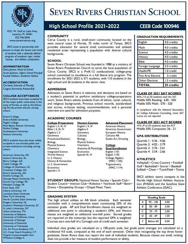 School Profile 21-22