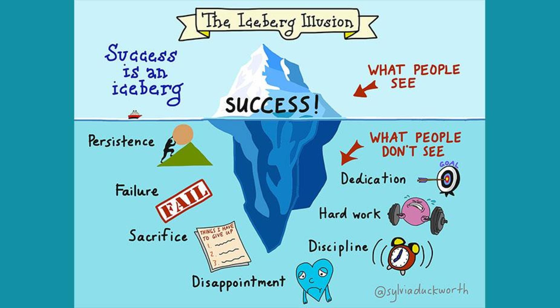 SUCCESS IS AN ICEBURG
