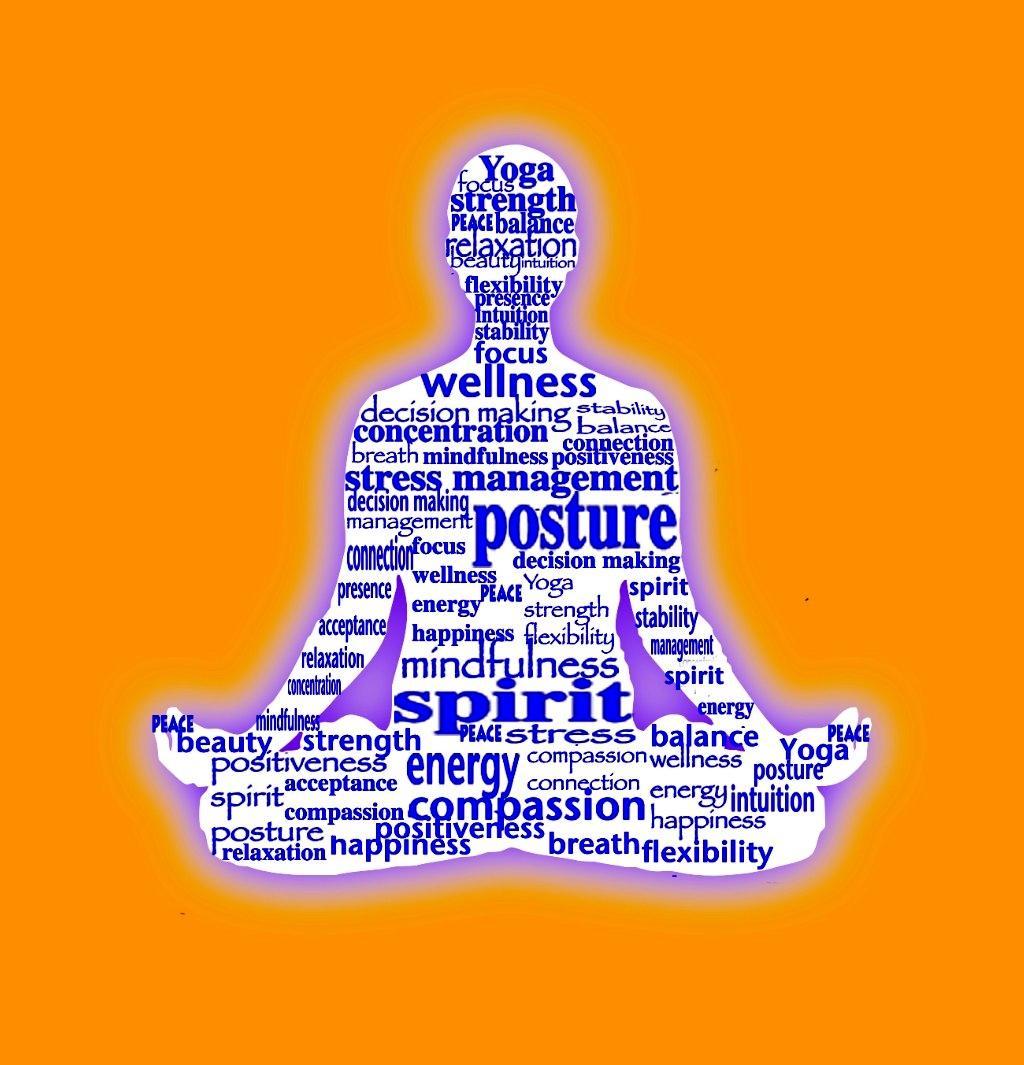 Yoga word image
