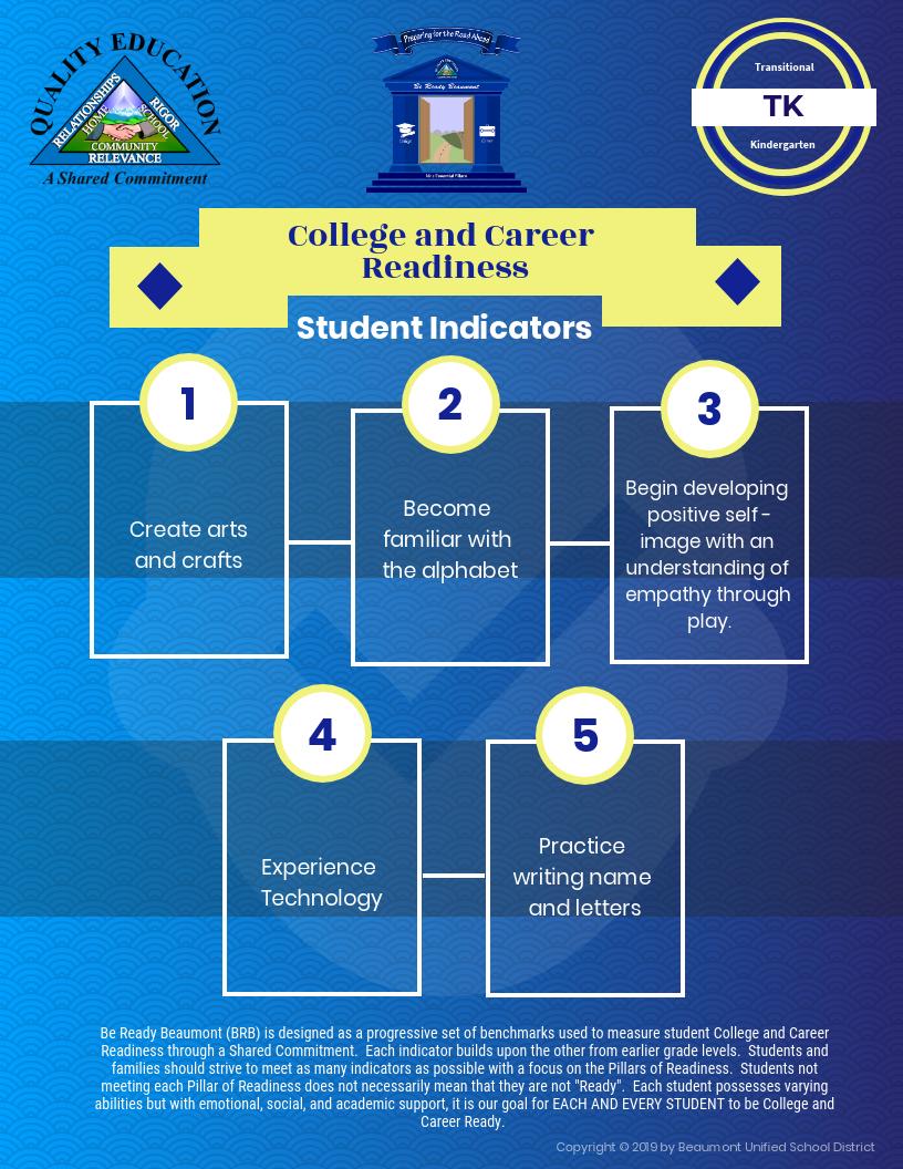 TK Student Indicators