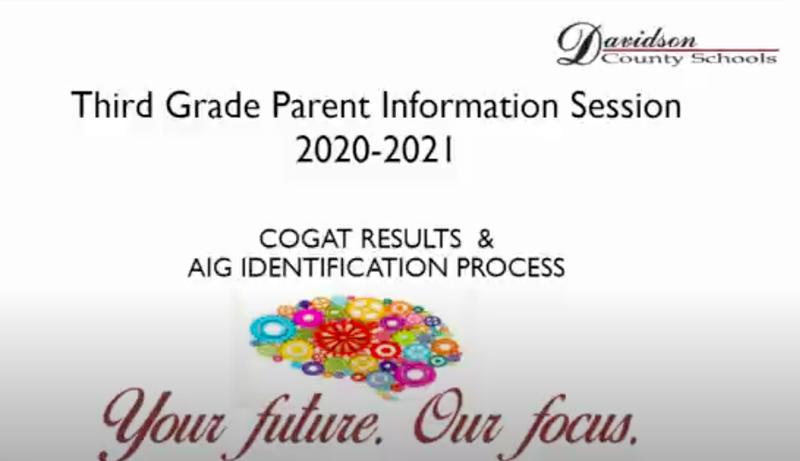 CoGAT/AIG video