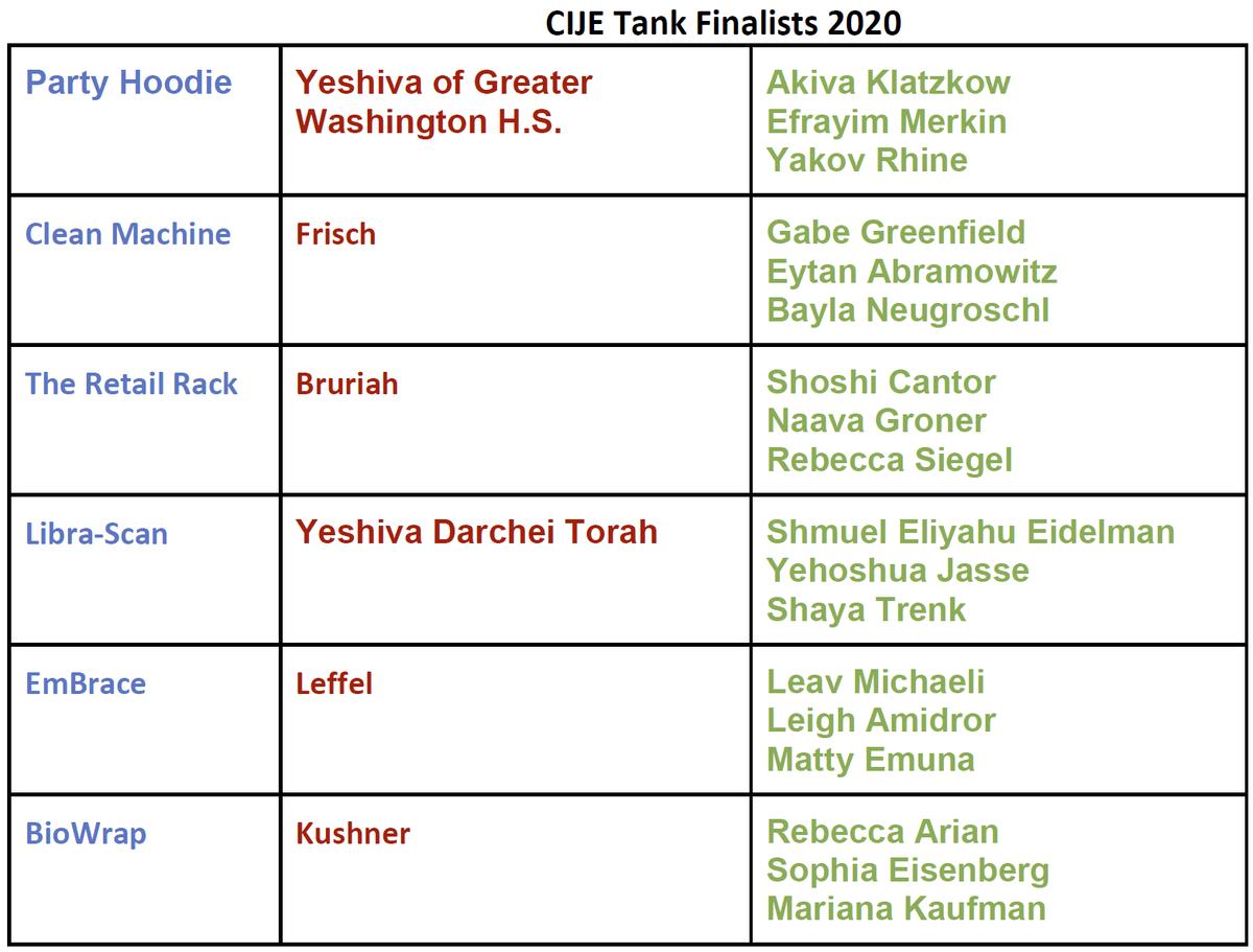cije tank finalist 2020