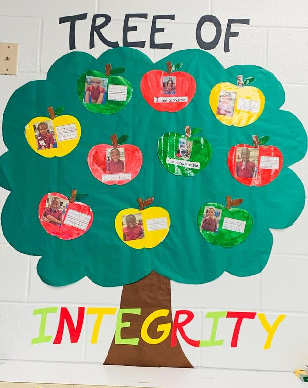 Ms. Witherspoon's Class Tree of Integrity