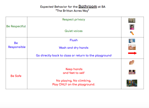 Positive Behavior Intervention Supports at BA Featured Photo
