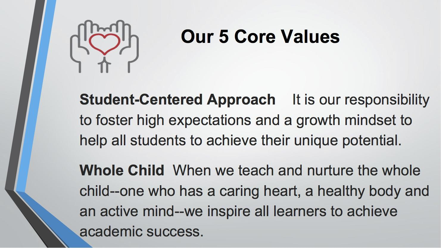 Core Values Page 1