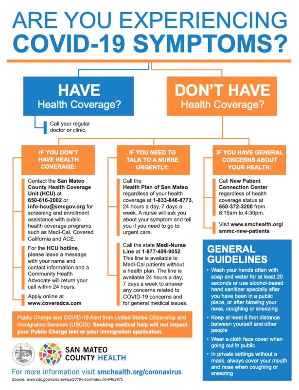 COVID Health Insurance Image