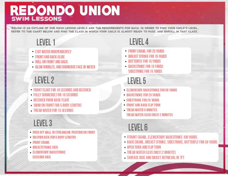 Community Swim – Athletics – Redondo Union High School