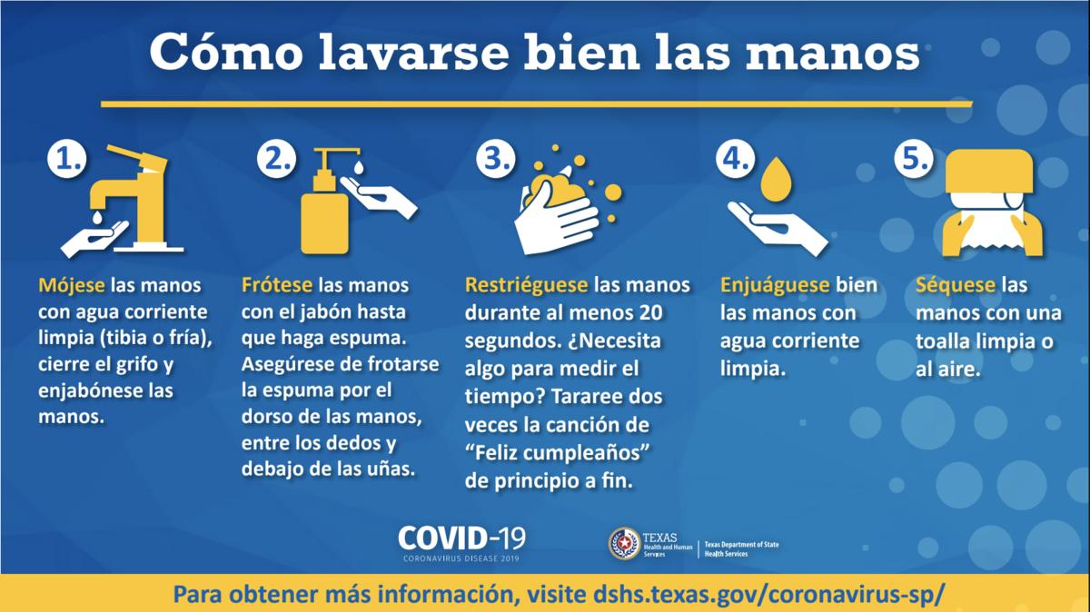 washing hands (spanish)
