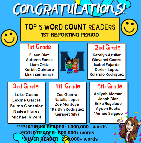 Top 5 AR Readers -1st Reporting Period Featured Photo