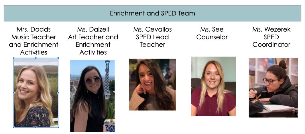 Enrichment and SPED/Counseling Team