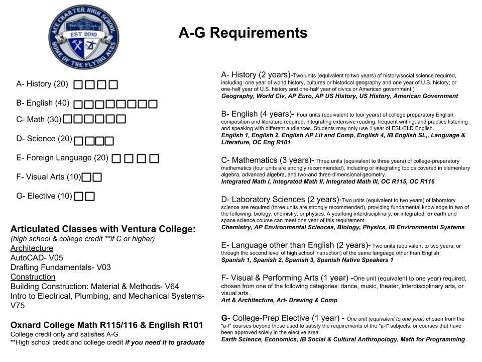 Graduation Requirements – Guidance & Counseling