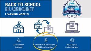 Learning Model Image