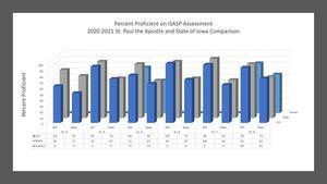 ISASP graph.jpg