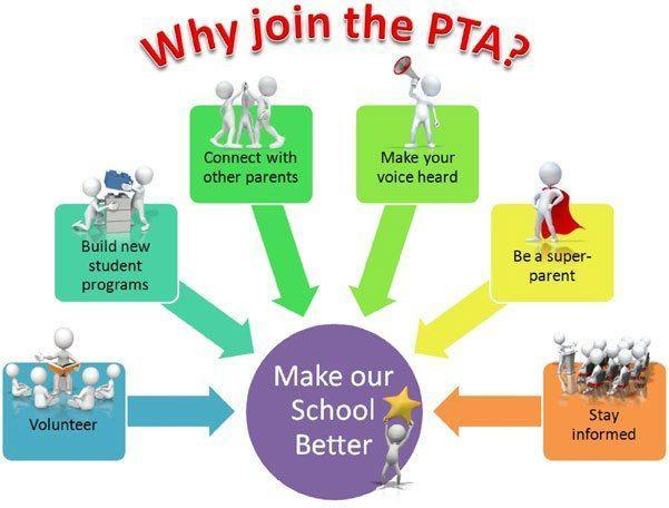 Join PTA Image