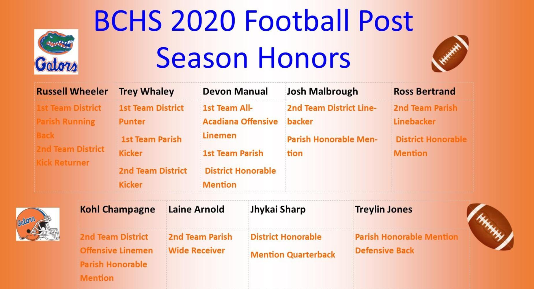 BCHS 20-20 Football Season Honors