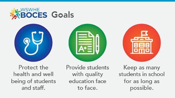 BOCES goals infograph
