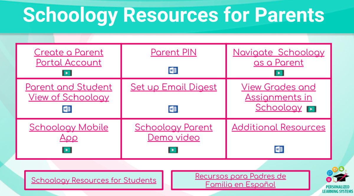 Parent Schoology Resources
