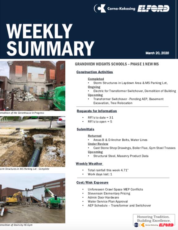 Weekly Summary 3.20.2020