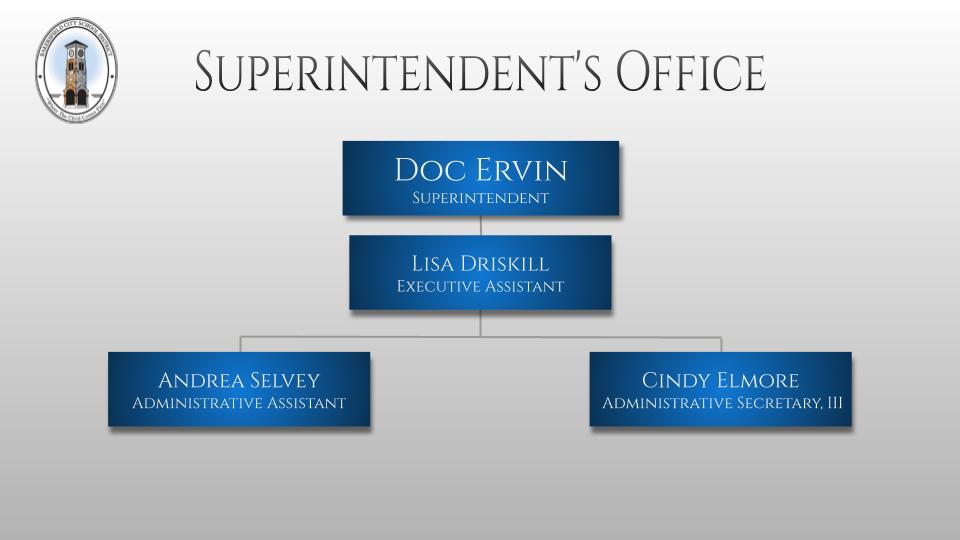 Superintendent's Office