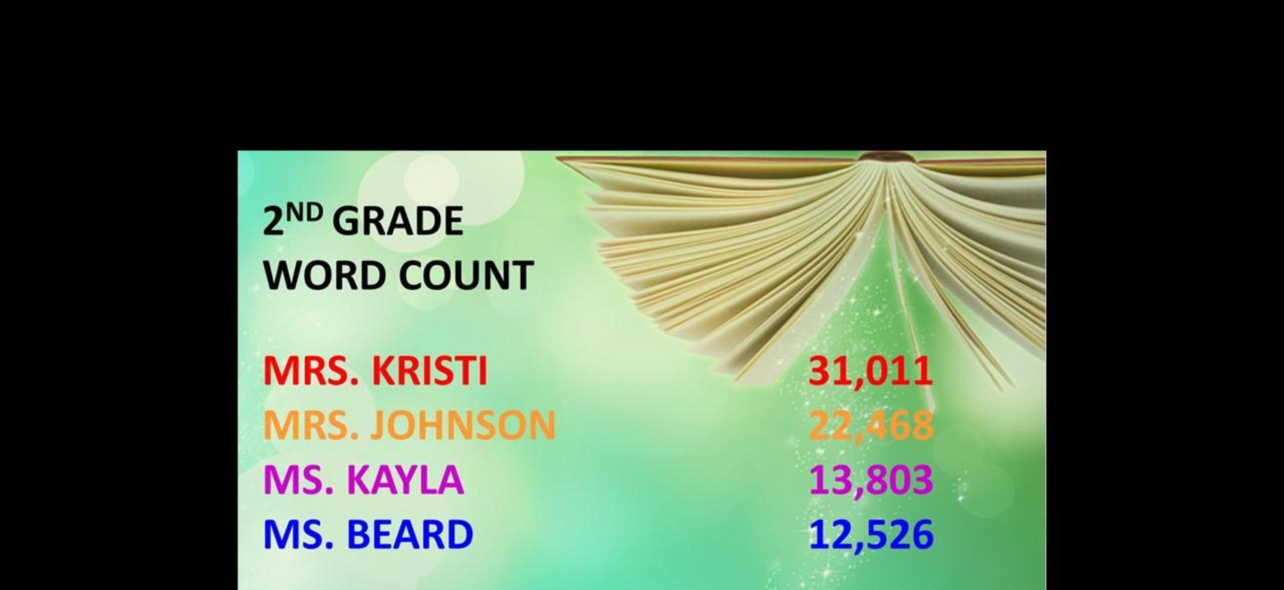2nd Grade Word Count