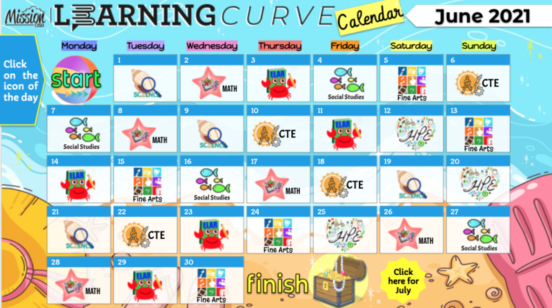 The Learning Curve! Featured Photo