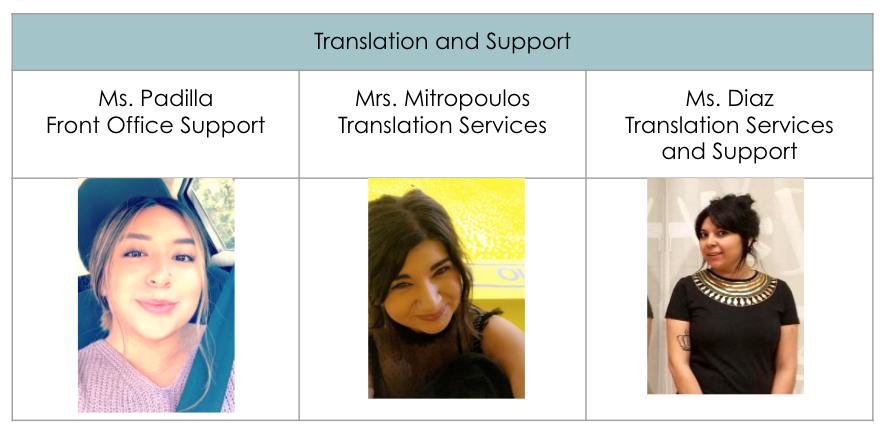 Translation Support