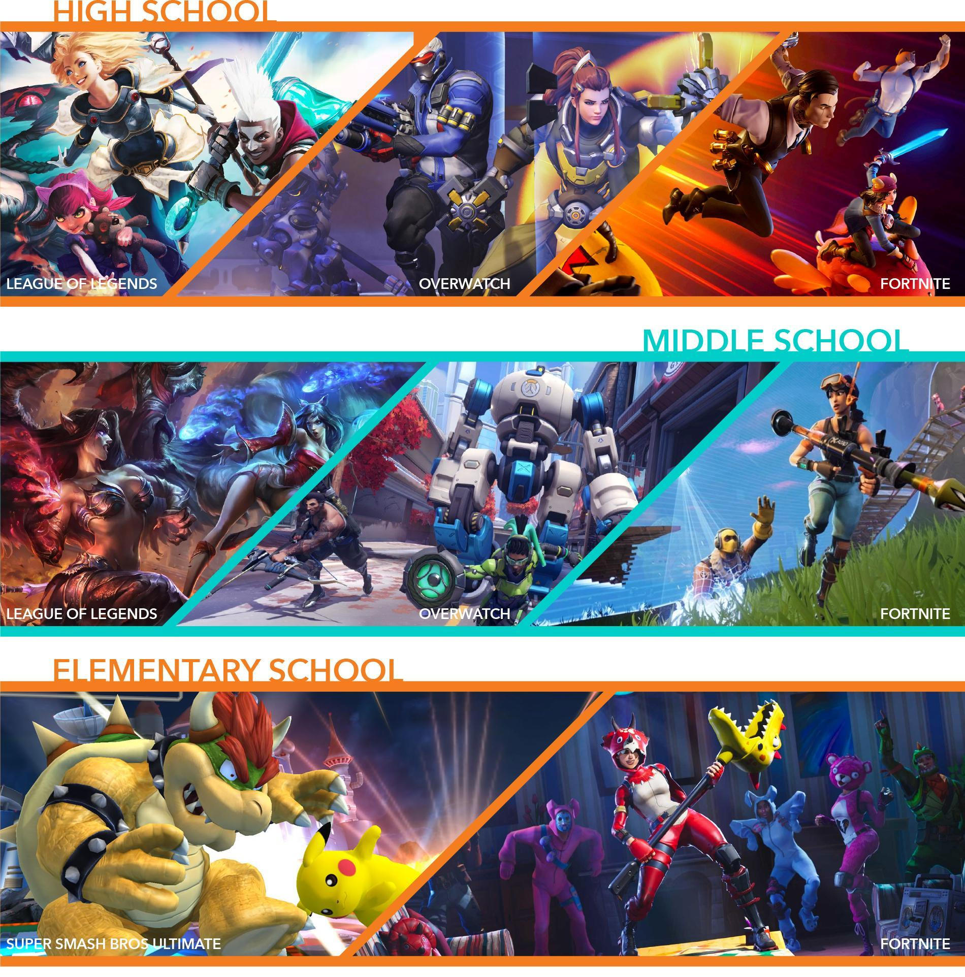 Gaming flyer divided by solid colored lines between pictures of league of legends action shot, overwatch action shot, fortnite action shot and Super Smash Bros Ultimate action shot.
