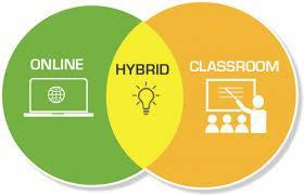 online classes, in person classes and hybrid combination graphic